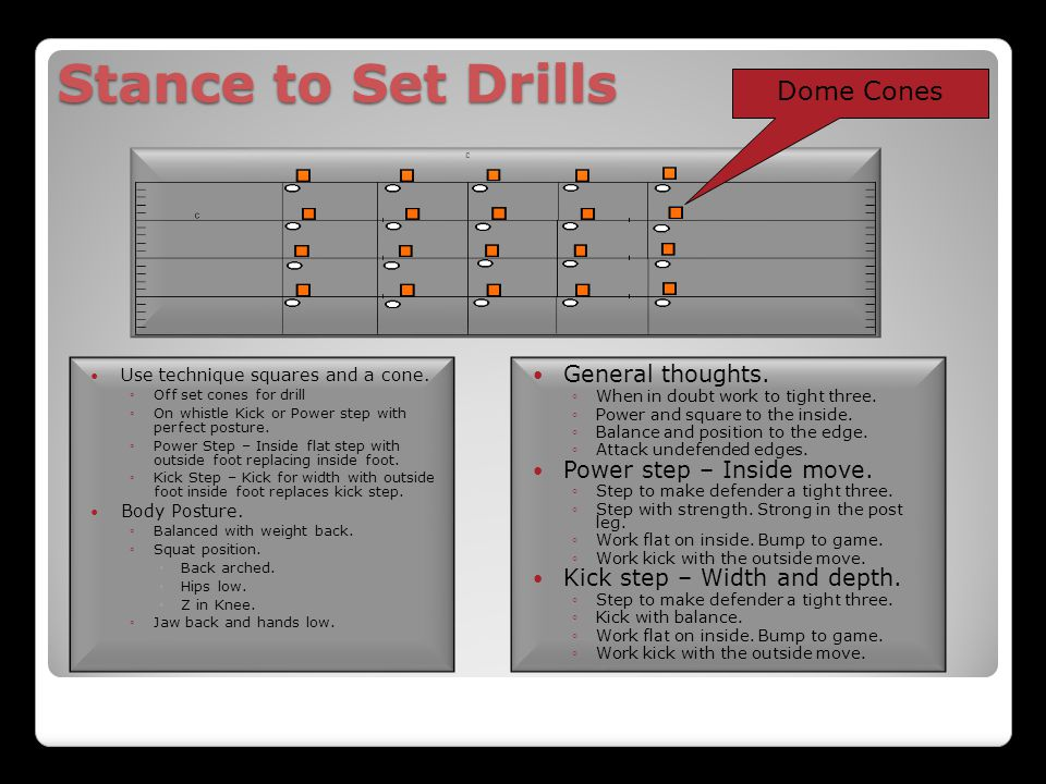 Stance to Set Drills Dome Cones General thoughts.