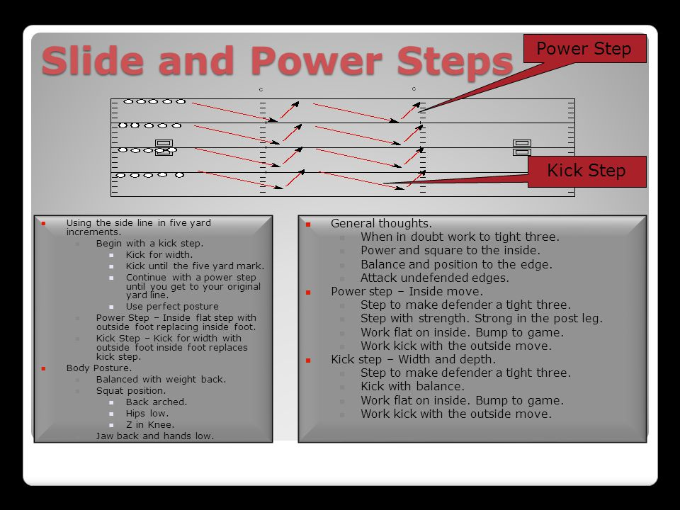 Slide and Power Steps Power Step Kick Step General thoughts.