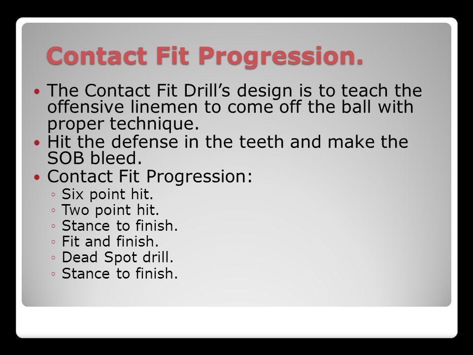 Contact Fit Progression.