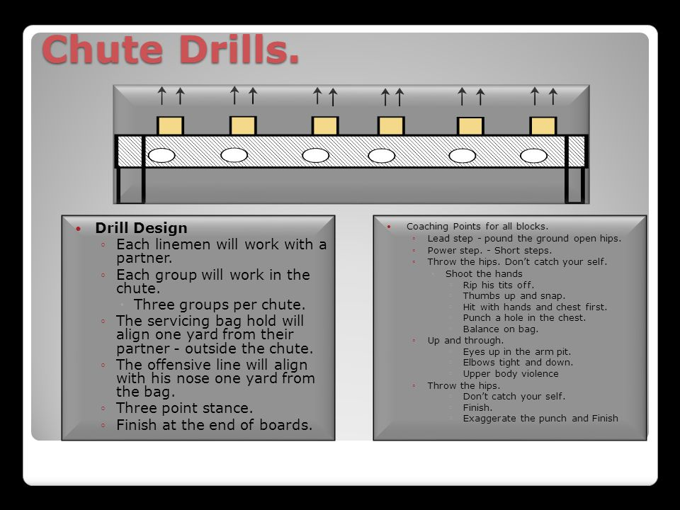 Chute Drills. Drill Design Each linemen will work with a partner.