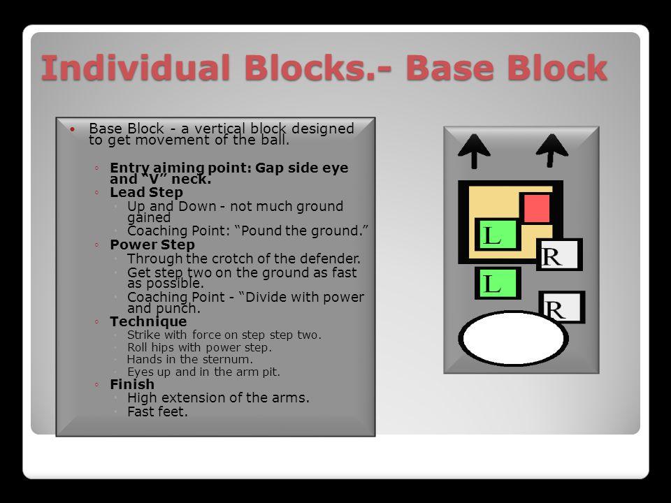 Individual Blocks.- Base Block