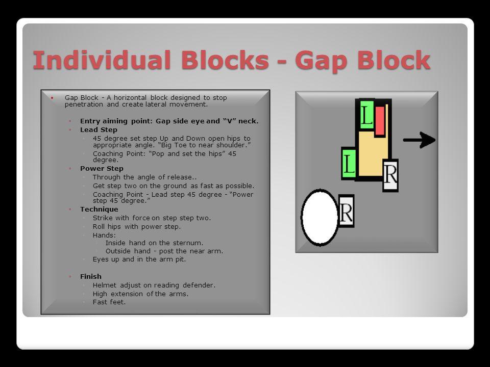 Individual Blocks - Gap Block