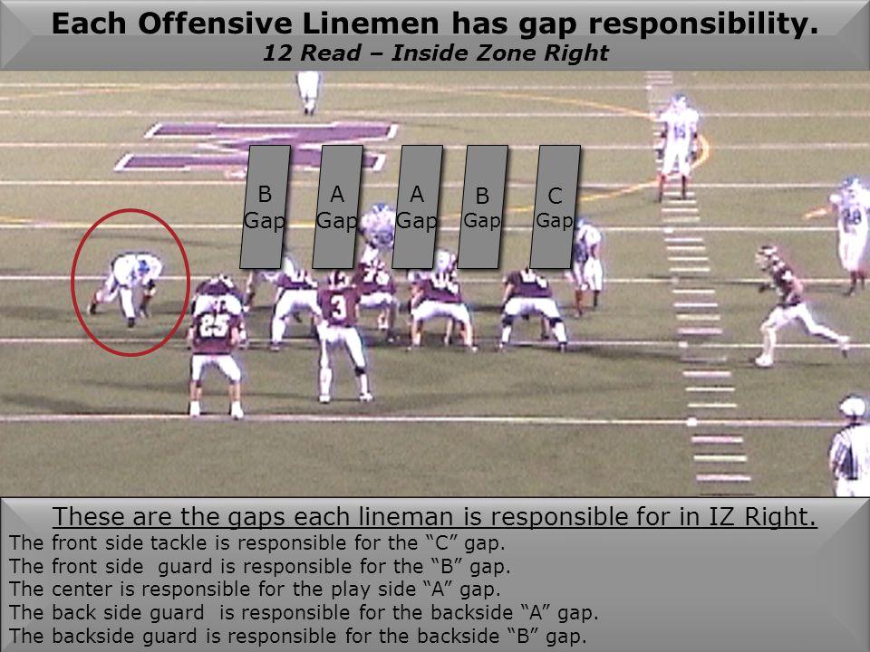 Each Offensive Linemen has gap responsibility.