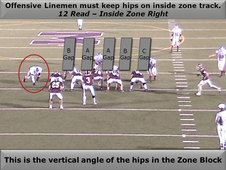 This is the vertical angle of the hips in the Zone Block