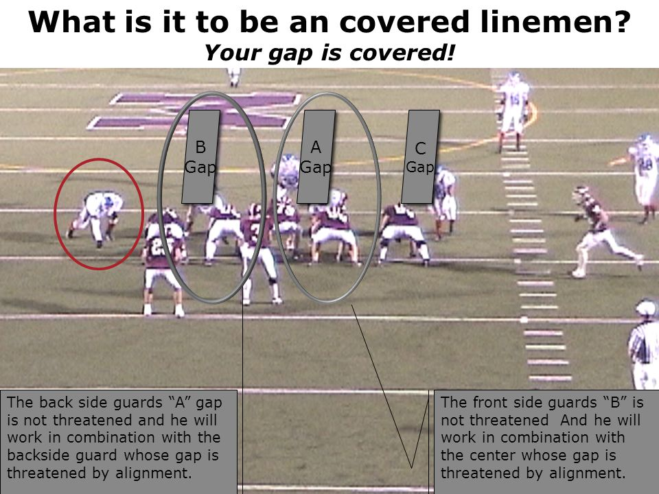 What is it to be an covered linemen