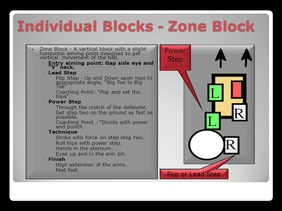 Individual Blocks - Zone Block