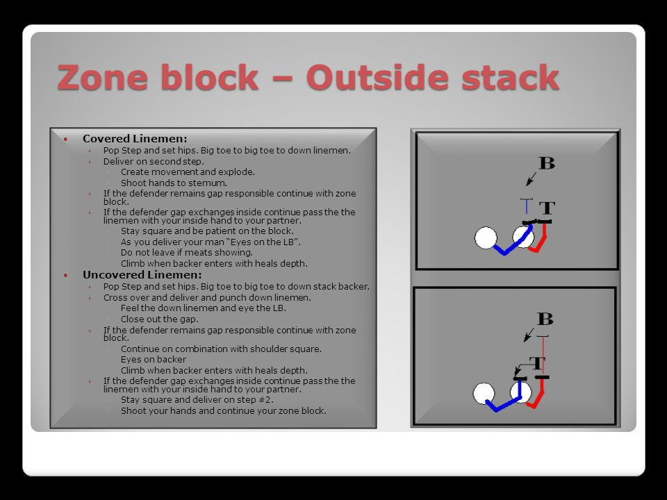 Zone block – Outside stack