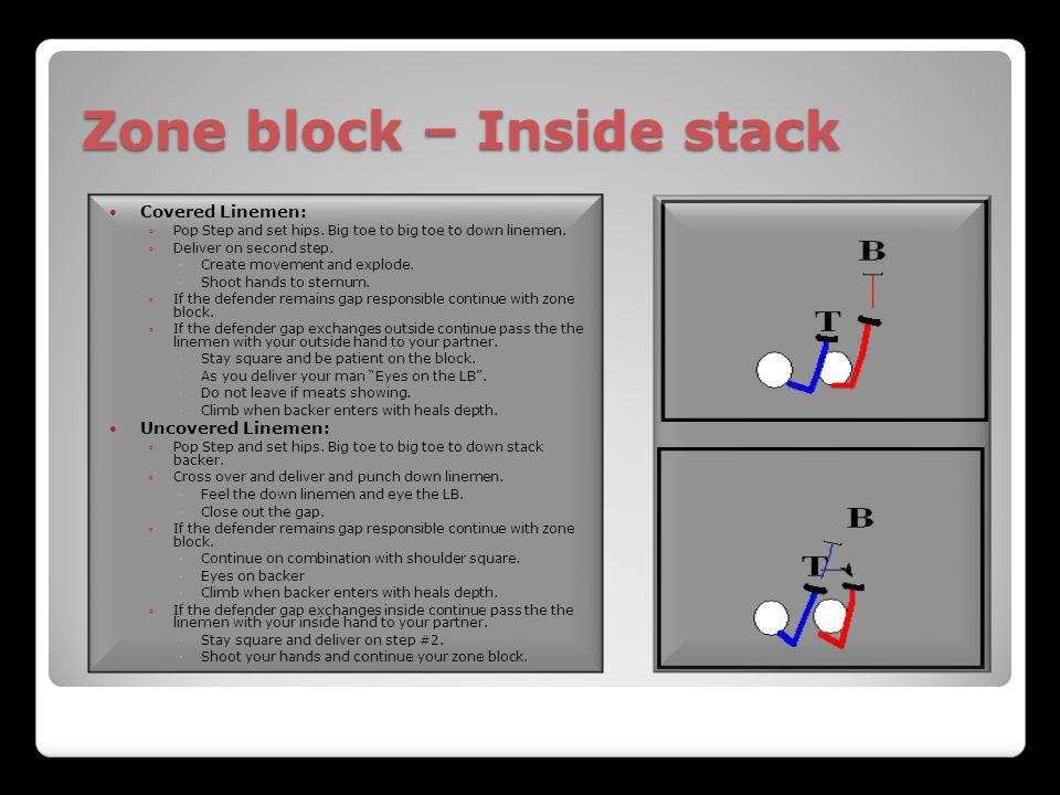 Zone block – Inside stack