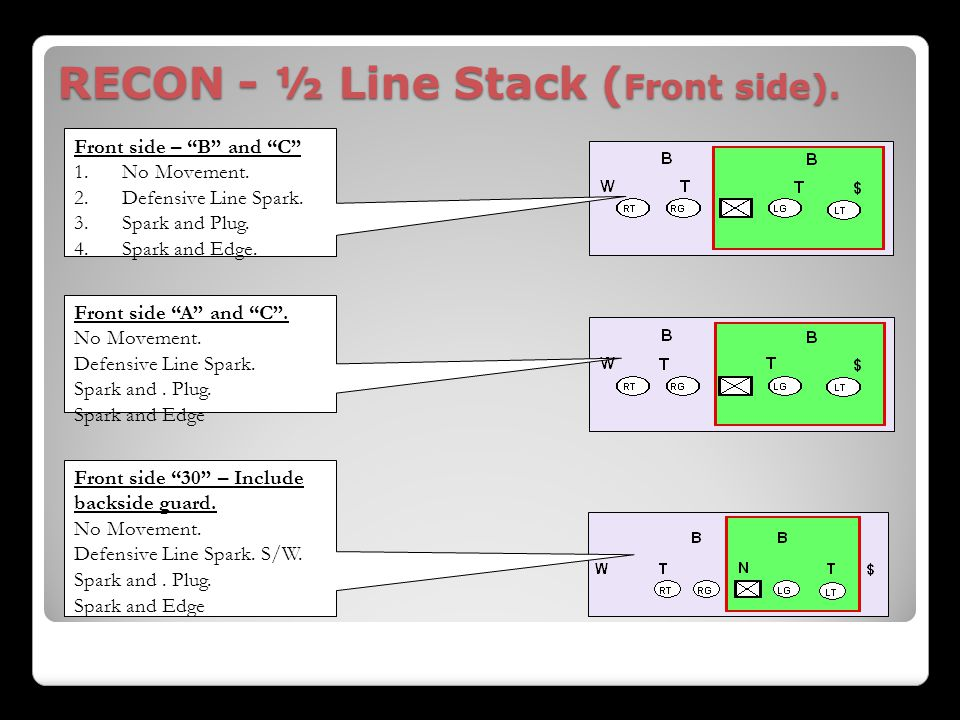 RECON - ½ Line Stack (Front side).