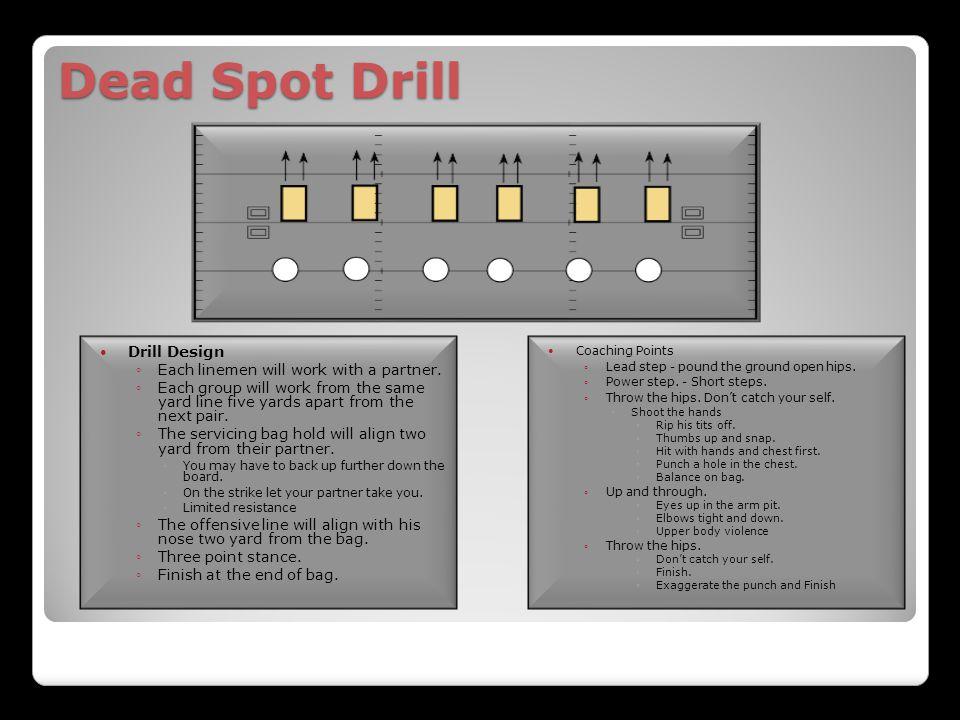 Dead Spot Drill Drill Design Each linemen will work with a partner.