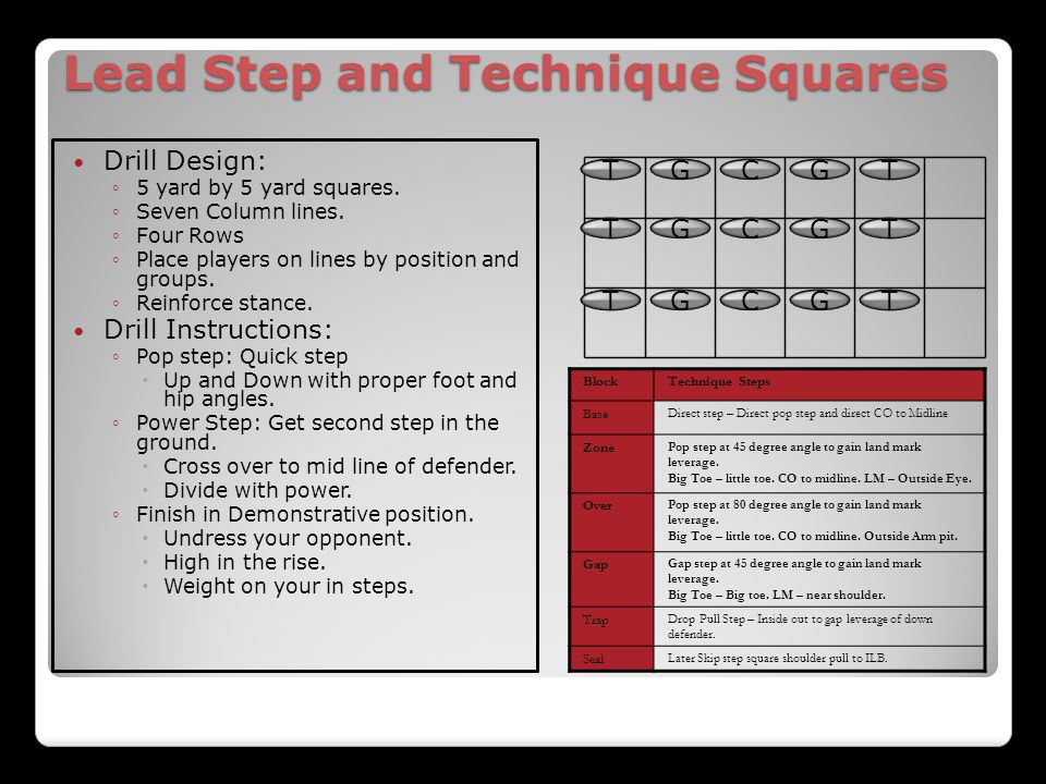 Lead Step and Technique Squares