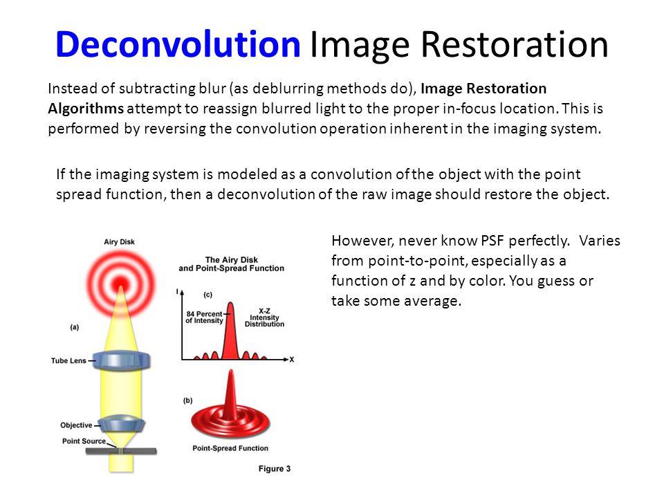 Deconvolution Image Restoration
