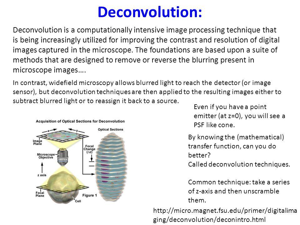 Deconvolution: