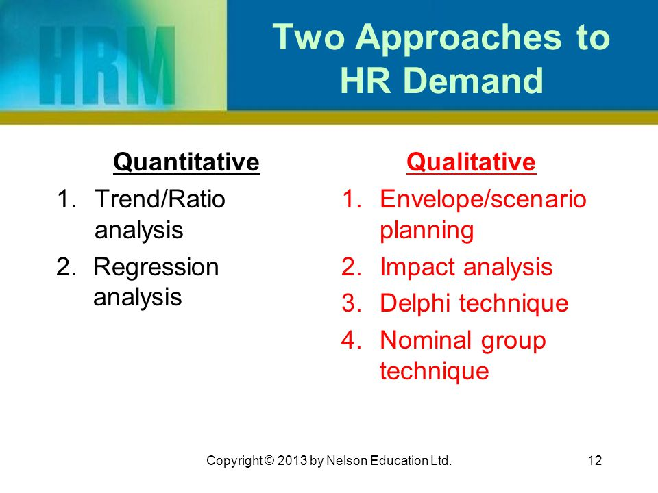 Two Approaches to HR Demand