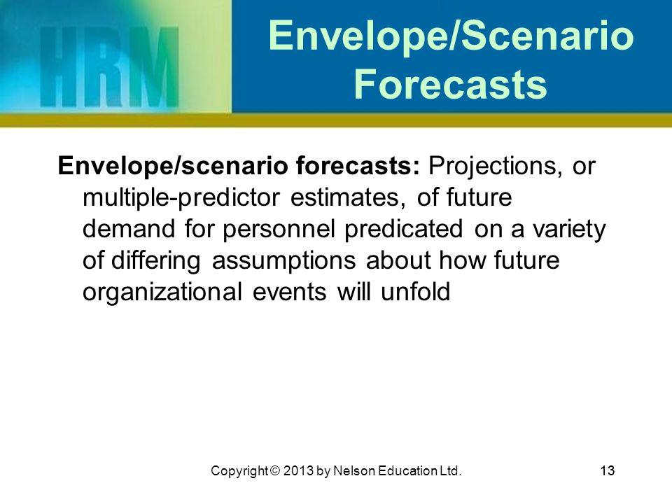 Envelope/Scenario Forecasts