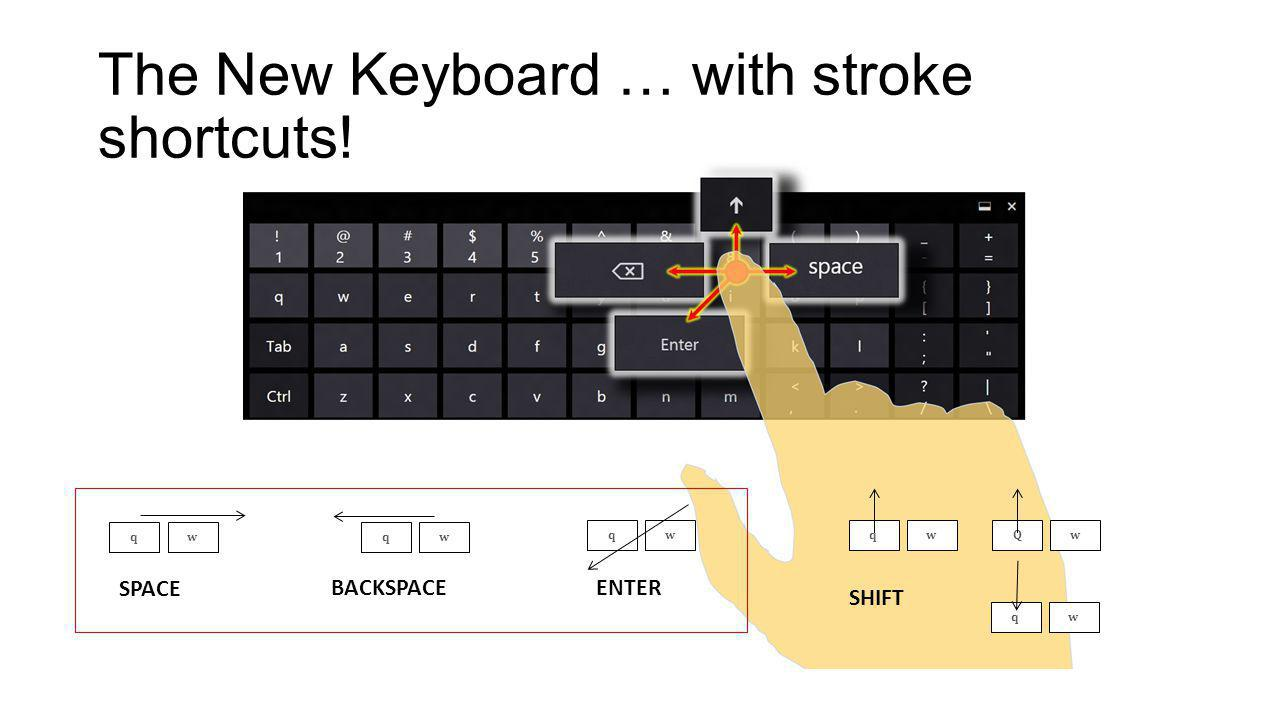 The New Keyboard … with stroke shortcuts!