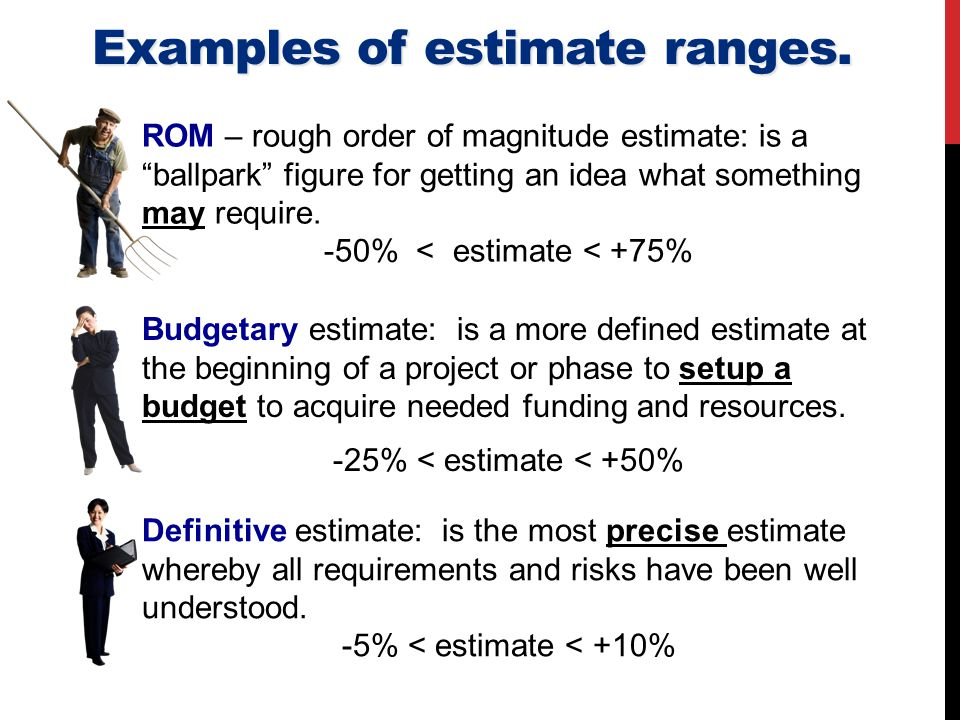 Examples of estimate ranges.