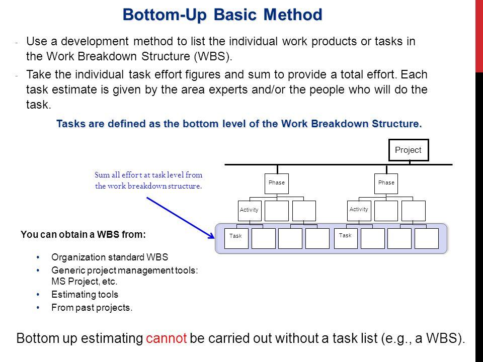Bottom-Up Basic Method