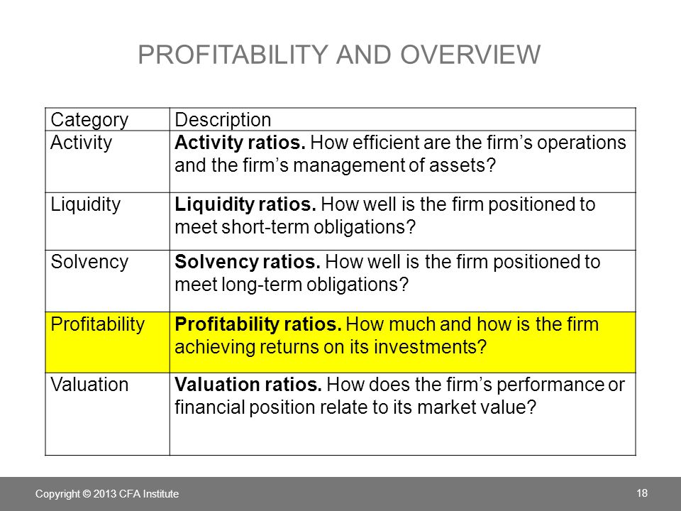 profitability and overview
