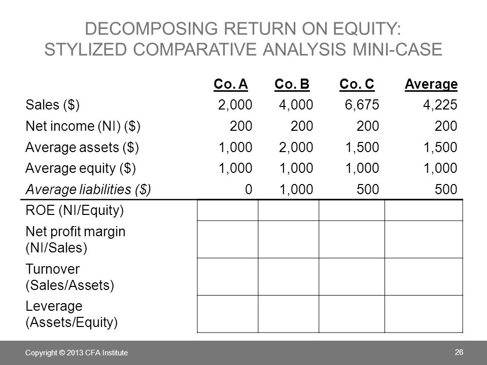 Decomposing Return on Equity: Stylized comparative analysis Mini-case