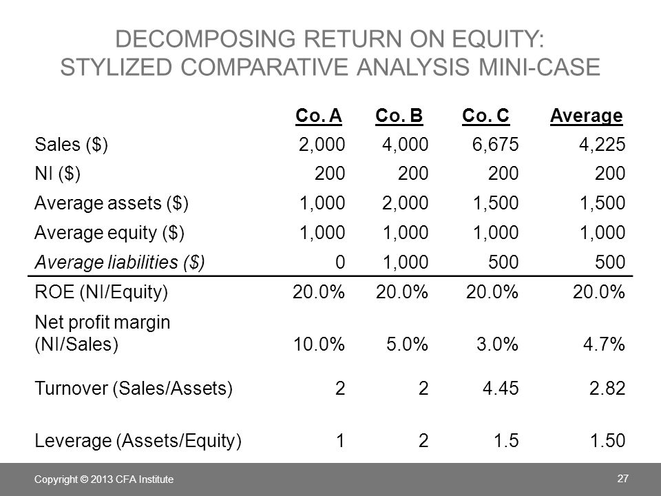 case analysis on capital structure pioneer Capital structure policy involves a trade-off between risk and return 1) using more debt raises the riskiness of the firm's earnings stream 2) however, a higher debt ration generally leads to a higher expected rate of return.