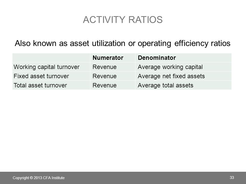 Activity ratios Also known as asset utilization or operating efficiency ratios. Numerator. Denominator.