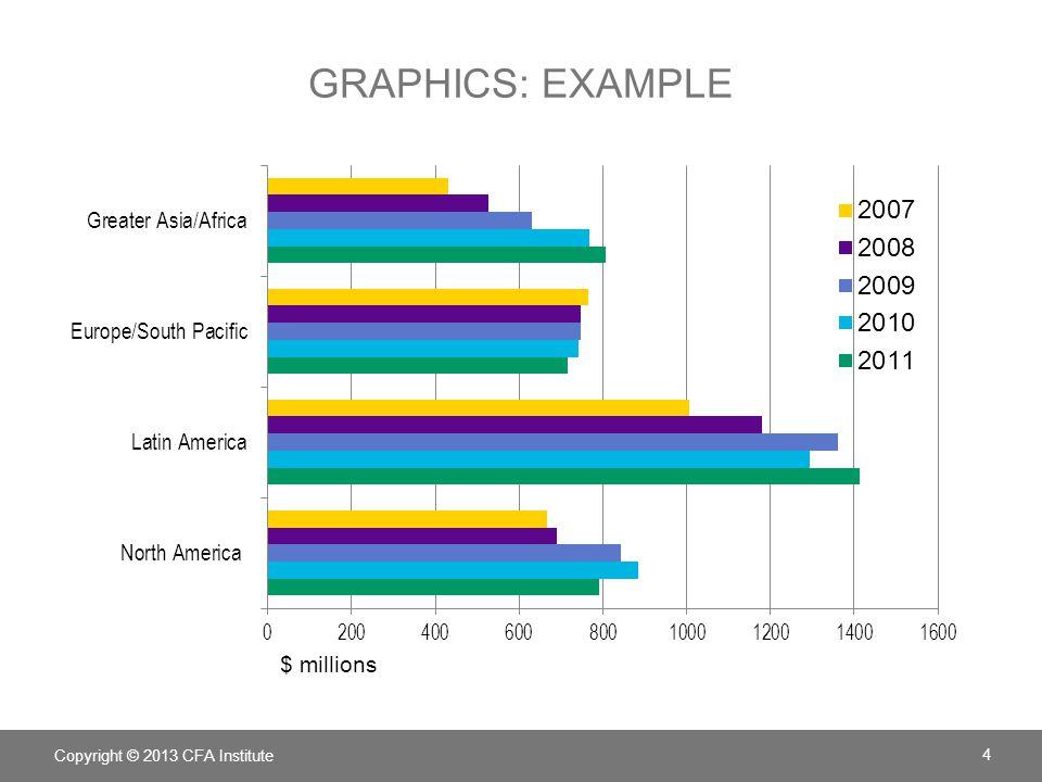 Graphics: example $ millions