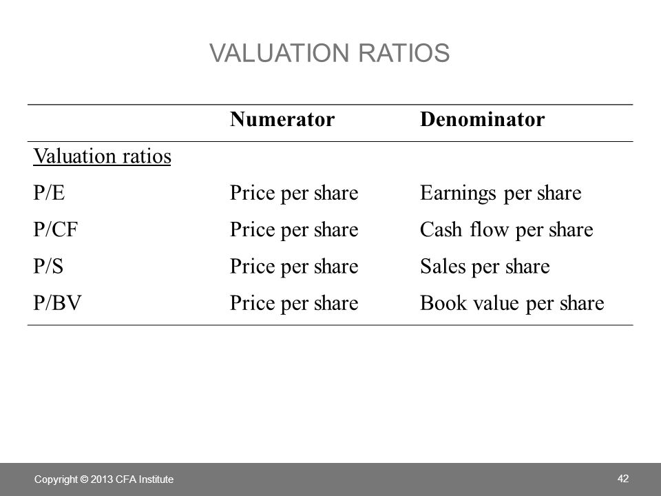 Valuation ratios Numerator Denominator Valuation ratios P/E