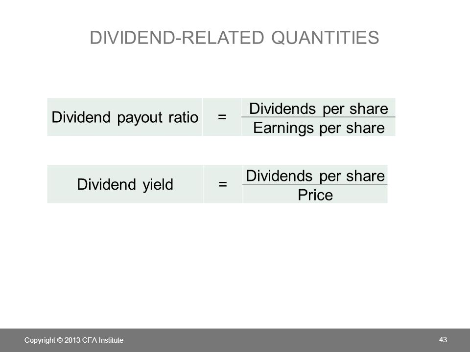 Dividend-related quantities