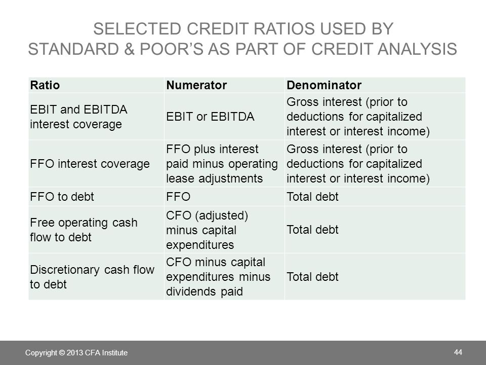 Selected credit ratios used by standard & Poor's as part of credit analysis
