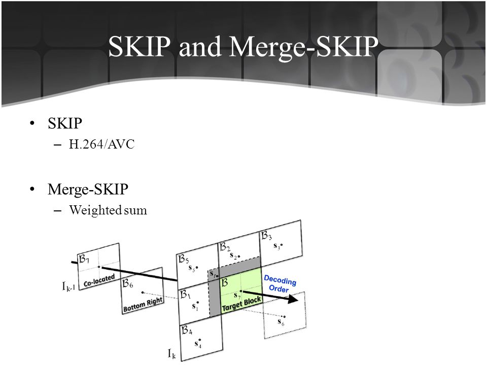 SKIP and Merge-SKIP SKIP H.264/AVC Merge-SKIP Weighted sum