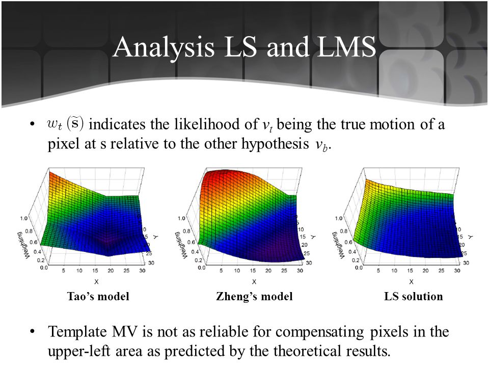 Analysis LS and LMS . indicates the likelihood of vt being the true motion of a pixel at s relative to the other hypothesis vb.