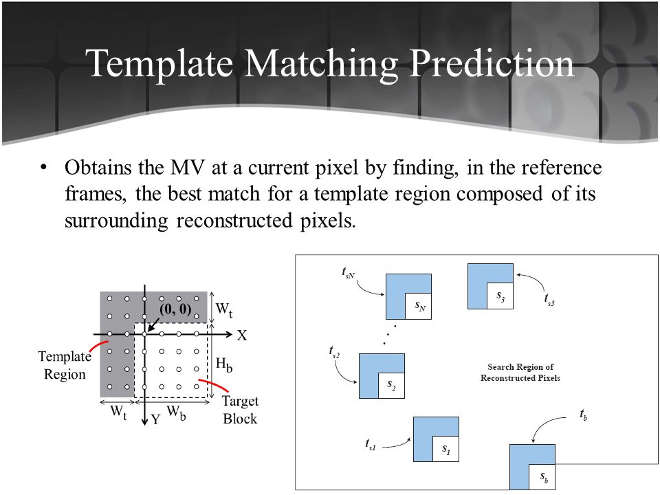 Template Matching Prediction