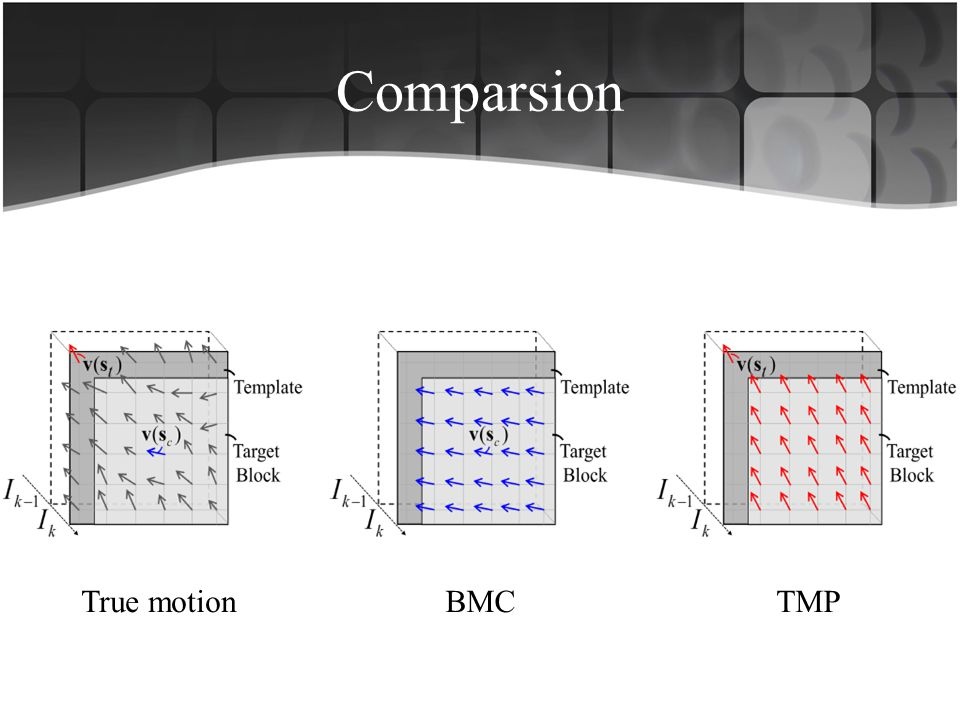 Comparsion True motion BMC TMP