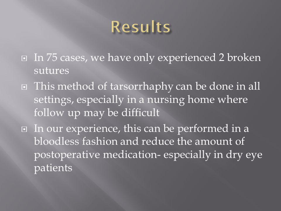 Results In 75 cases, we have only experienced 2 broken sutures