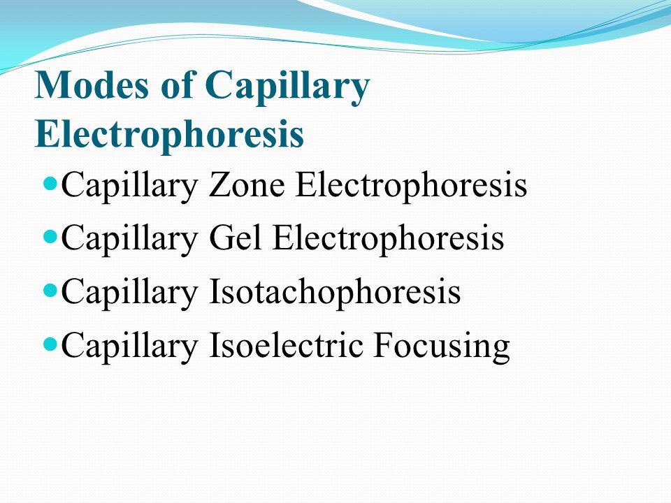 Modes of Capillary Electrophoresis
