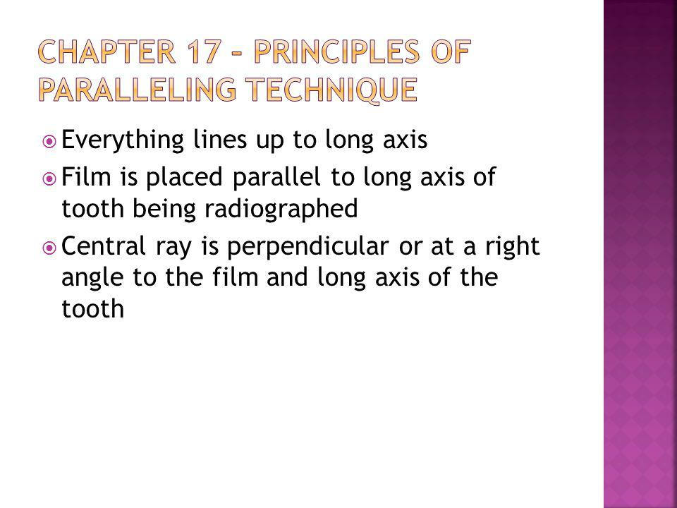 Chapter 17 – Principles of Paralleling technique