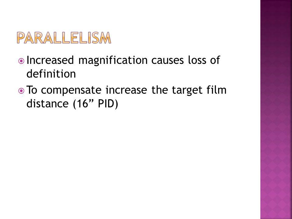 Parallelism Increased magnification causes loss of definition