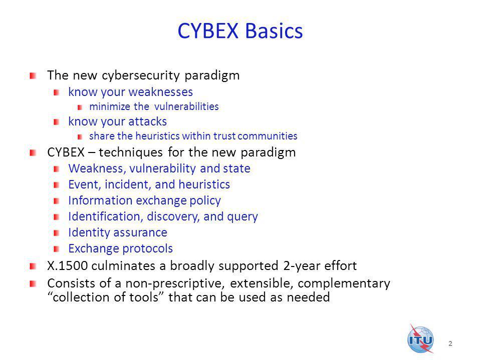 CYBEX Basics The new cybersecurity paradigm