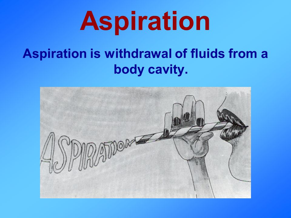 Aspiration is withdrawal of fluids from a body cavity.