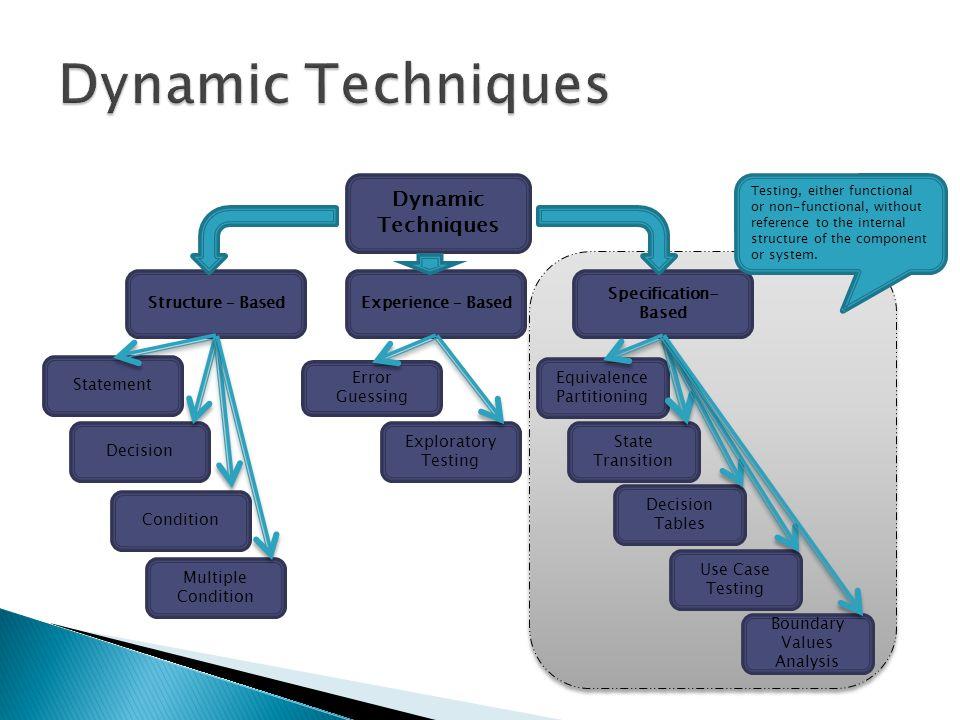 Dynamic Techniques Dynamic Techniques Structure – Based