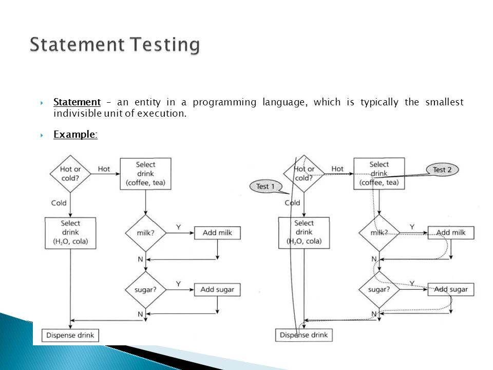 Statement Testing Statement – an entity in a programming language, which is typically the smallest indivisible unit of execution.