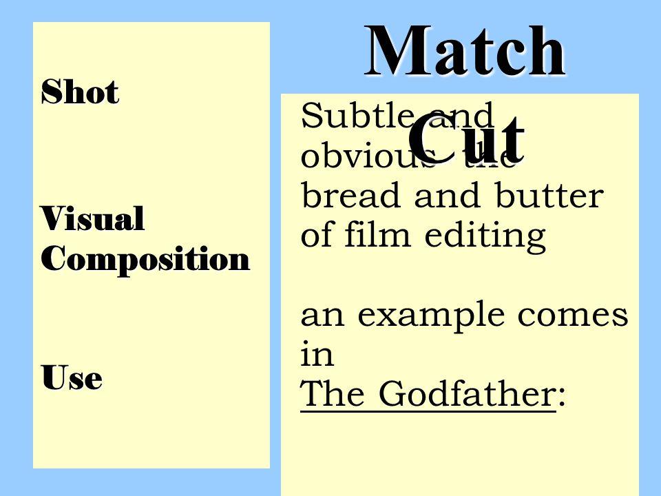 Match Cut Shot. Visual Composition Use.