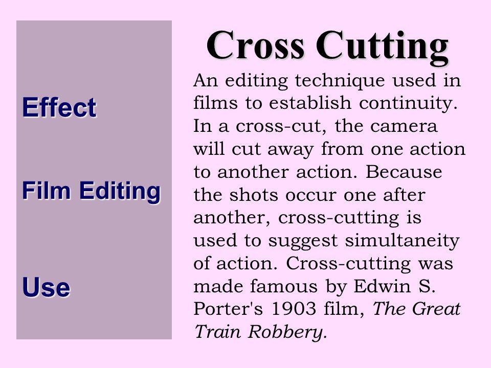 Effect Film Editing Use