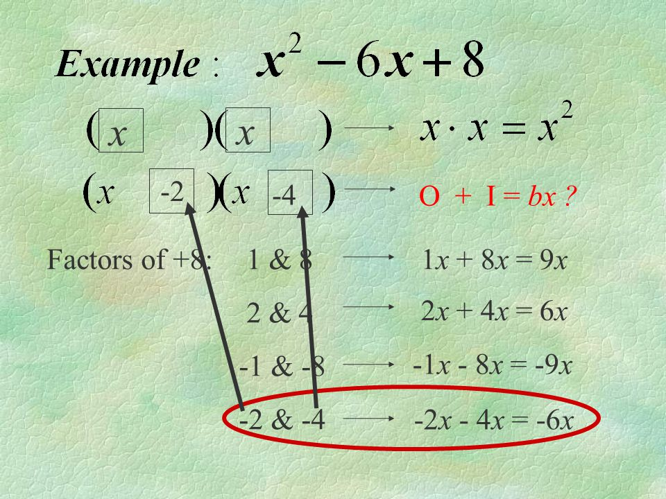 x -2 -4 O + I = bx Factors of +8: 1 & 8 2 & 4 -1 & -8 -2 & -4