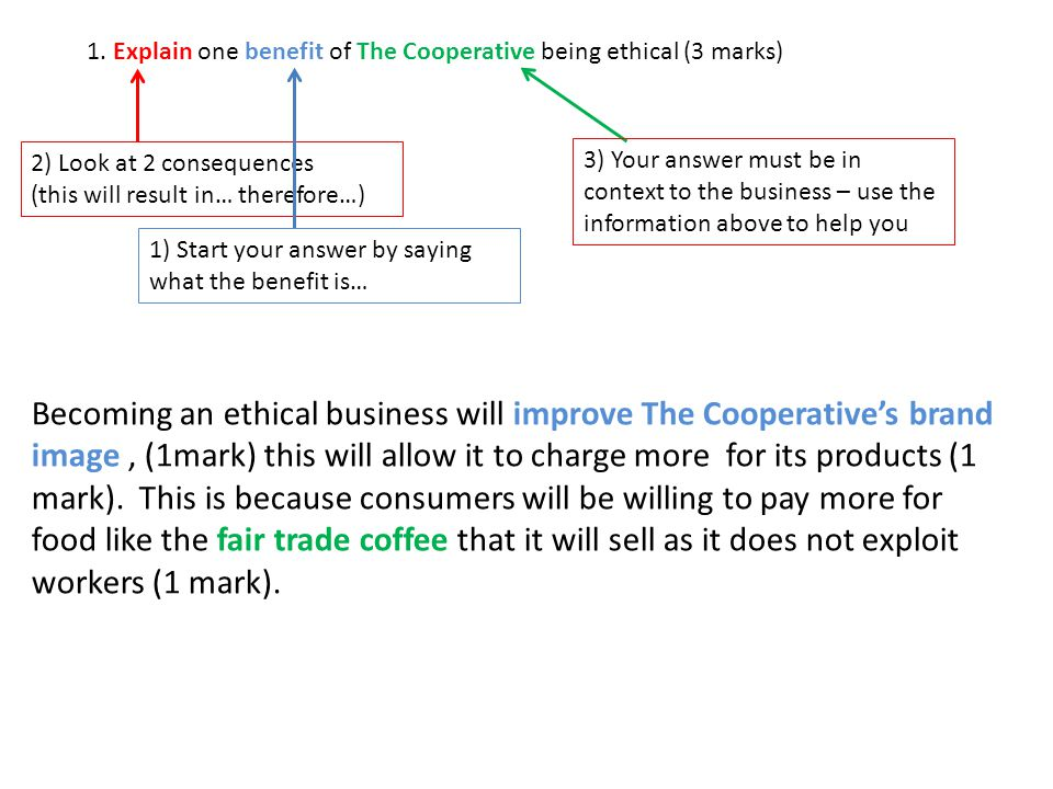 1. Explain one benefit of The Cooperative being ethical (3 marks)