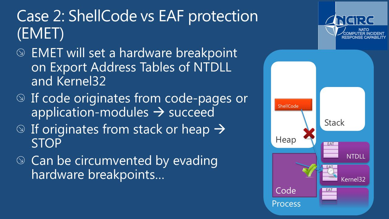 Case 2: ShellCode vs EAF protection (EMET)