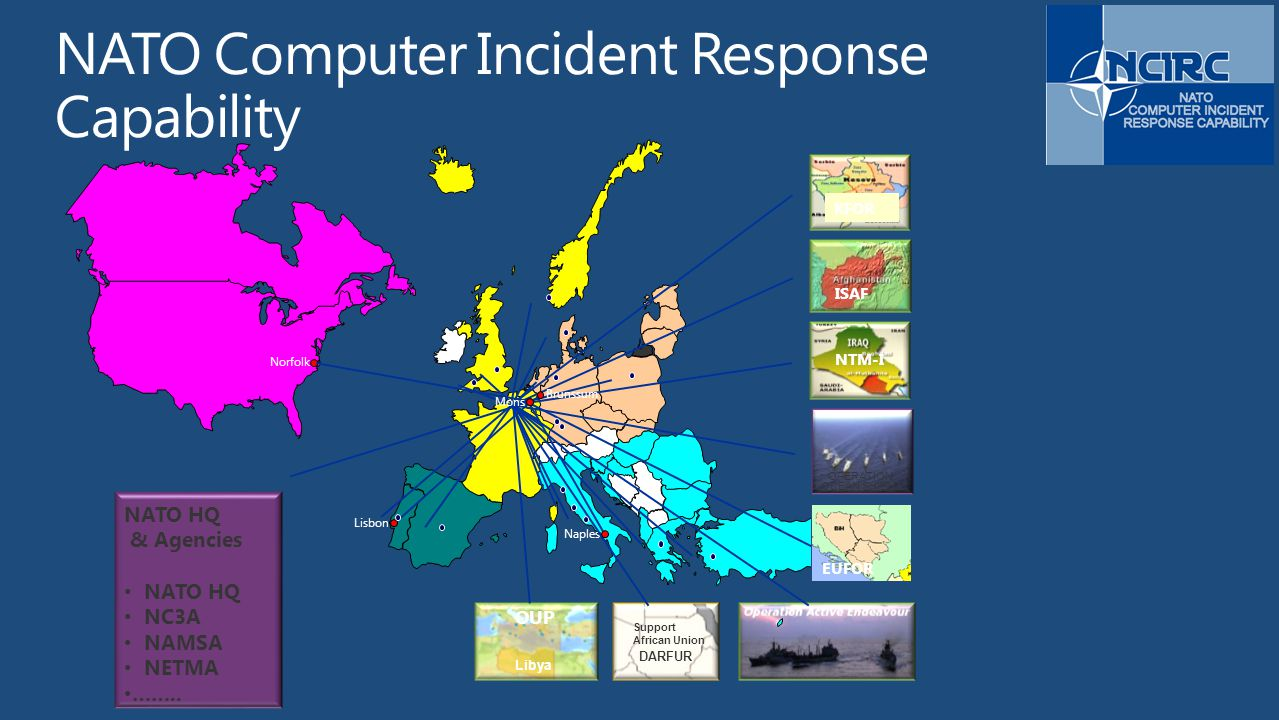 NATO Computer Incident Response Capability