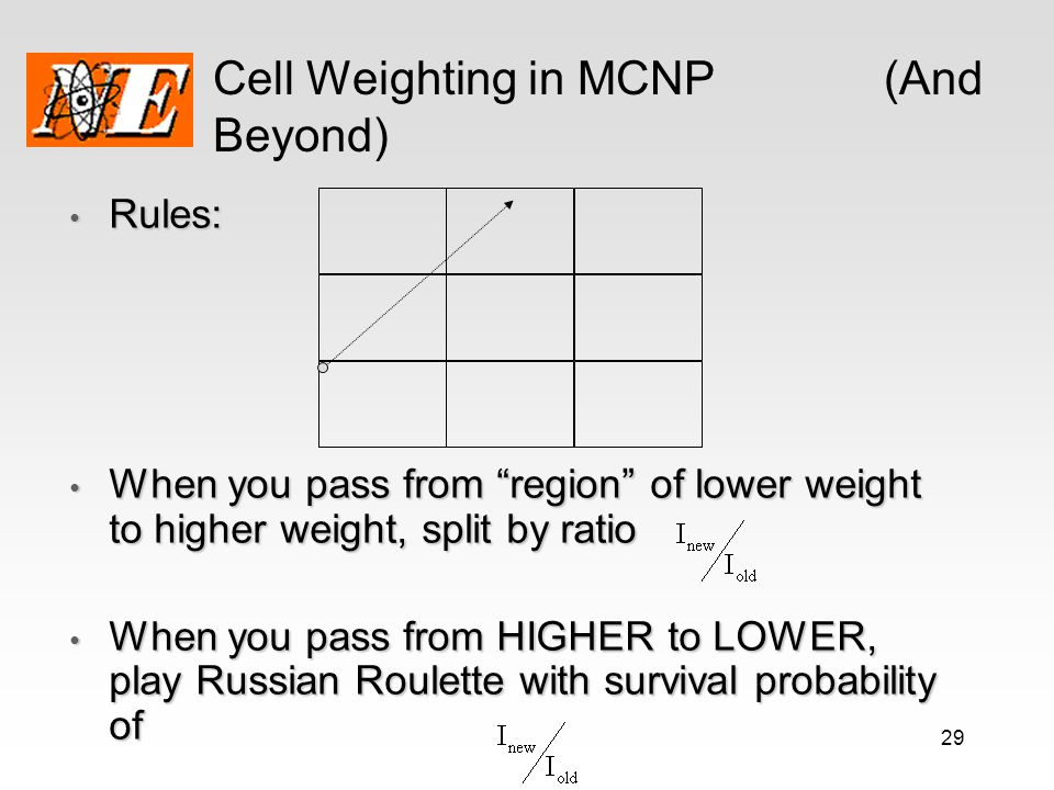 Cell Weighting in MCNP (And Beyond)