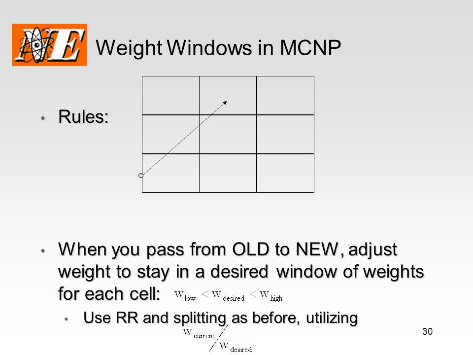 Weight Windows in MCNP Rules: